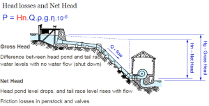 4.2 Head losses and Net Head