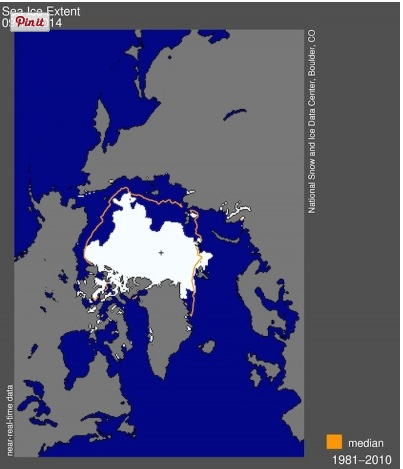 The extent, or area, of Arctic sea ice on Sept. 16, 2014, as it approached its minimum at the end of the summer melt season. The orange line shows the average extent of sea ice for the period from 1981-2010. Source: NSIDC