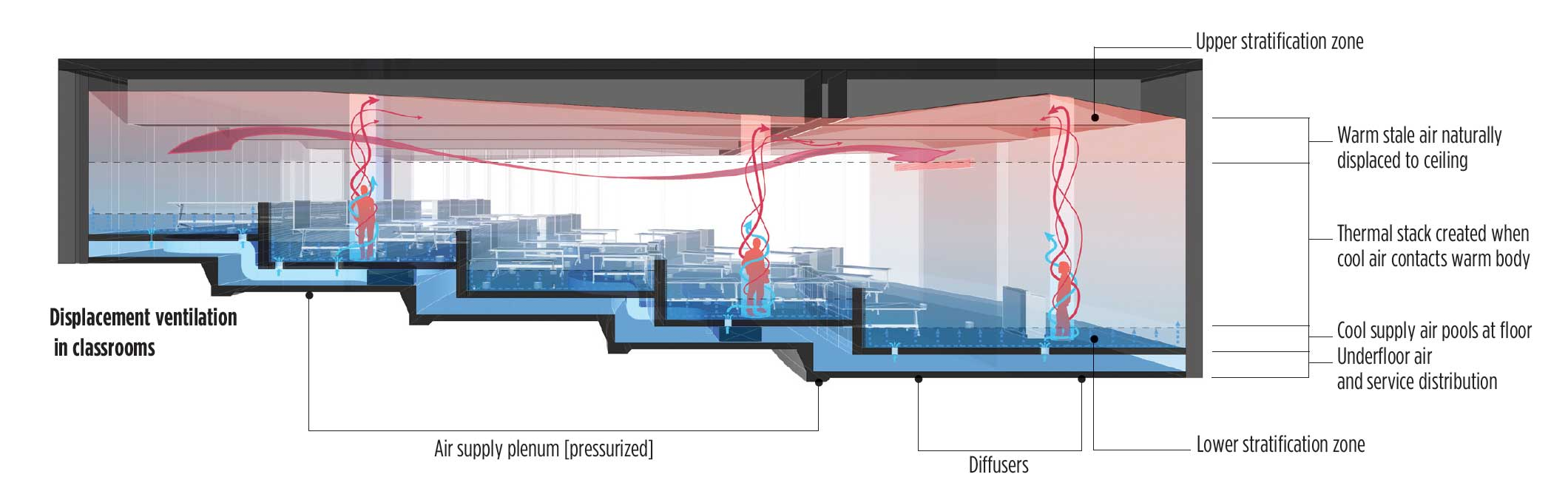 Efficient hvac systems energy systems sustainable living for What is the most efficient heating system